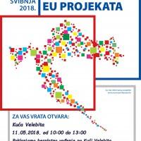 Dani otvorenih vrata EU projekata u Hrvatskoj